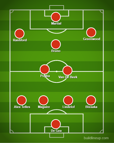 Man United vs Man City: Possible lineup and formation ahead Derby clash 2
