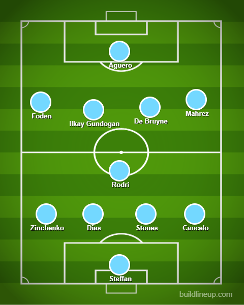 Man United vs Man City: Possible lineup and formation ahead Derby clash 1